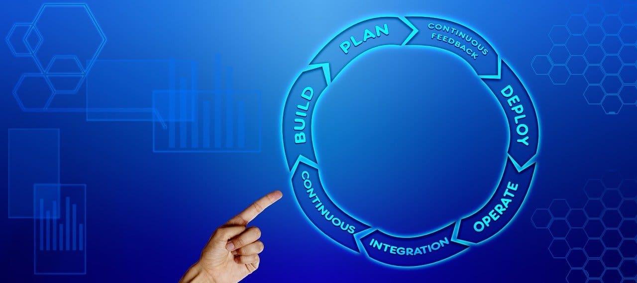 Quelle est l'importance du logiciel ERP dans la gestion d'entreprise?