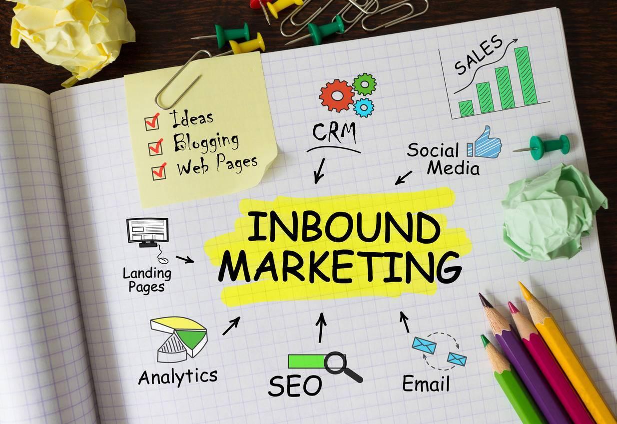 SEO et inbound marketing